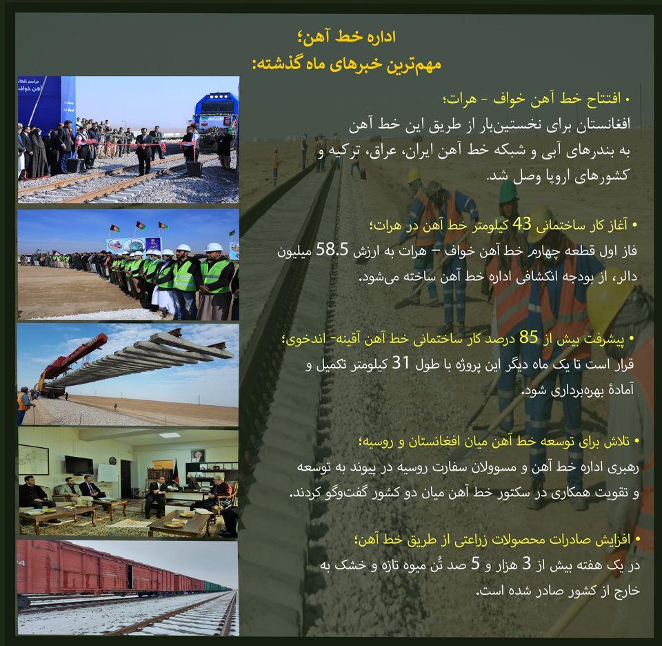 مهم ترین اخبار ماه قوس اداره خط آهن افغانستان